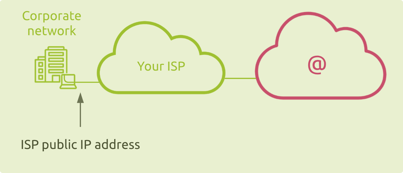 Company Internet connection through local ISP